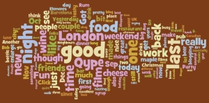 word-cloud-t